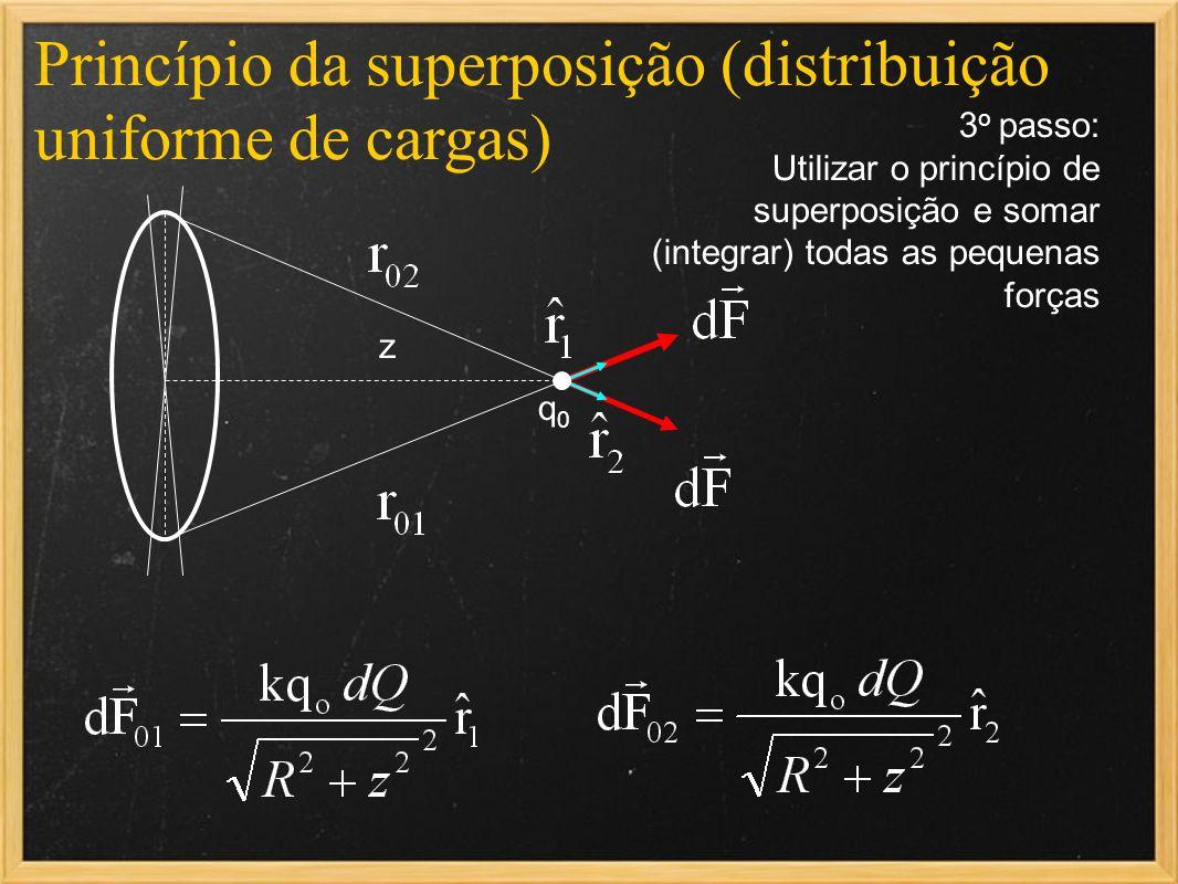 Princípio da superposição (distribuição uniforme de cargas) q0q0 z 3 o passo: Utilizar o princípio de superposição e somar (integrar) todas as pequena