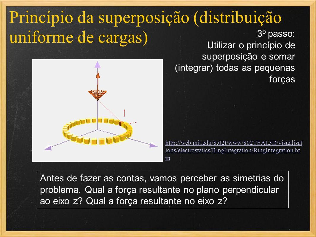 Princípio da superposição (distribuição uniforme de cargas) 3 o passo: Utilizar o princípio de superposição e somar (integrar) todas as pequenas força