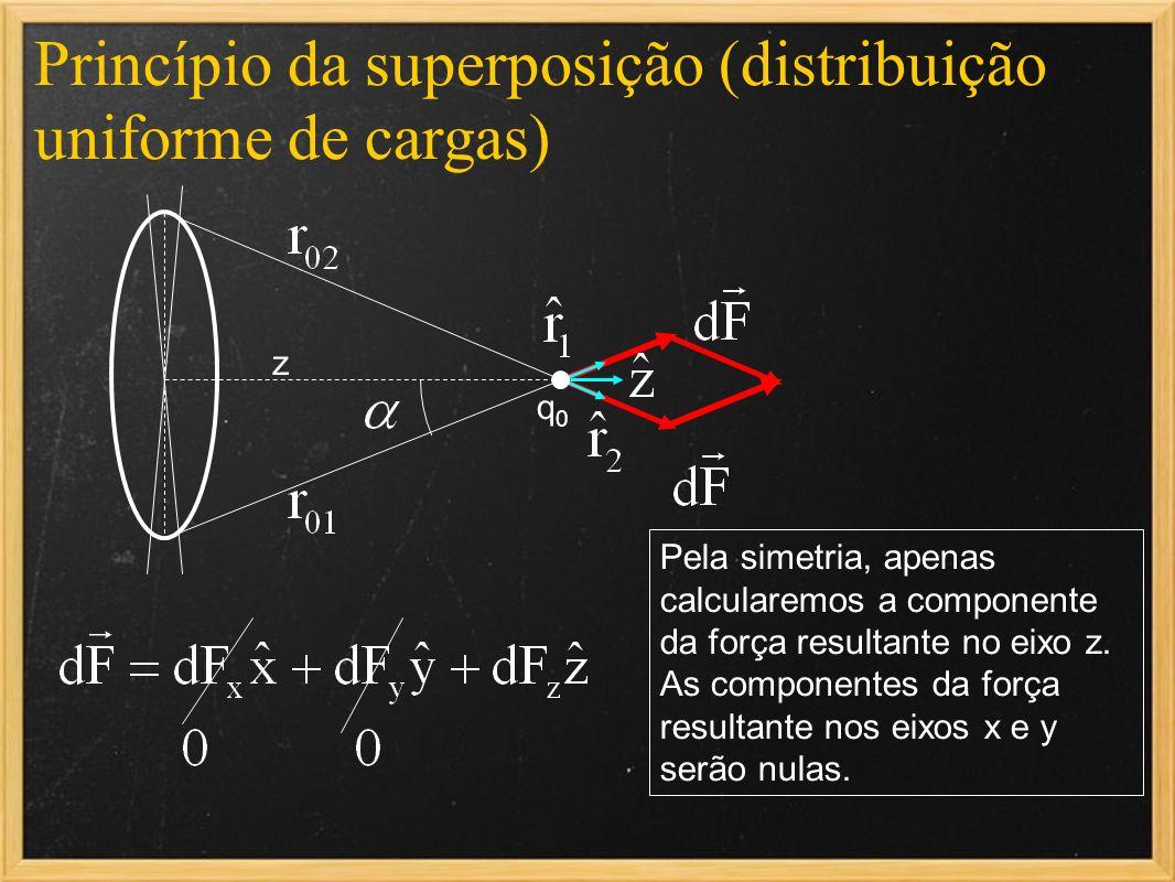 Princípio da superposição (distribuição uniforme de cargas) q0q0 z Pela simetria, apenas calcularemos a componente da força resultante no eixo z. As c