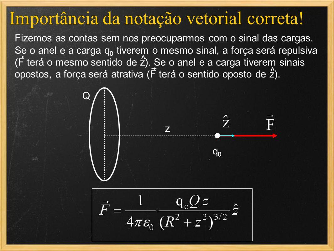 Importância da notação vetorial correta! q0q0 Q z Fizemos as contas sem nos preocuparmos com o sinal das cargas. Se o anel e a carga q 0 tiverem o mes