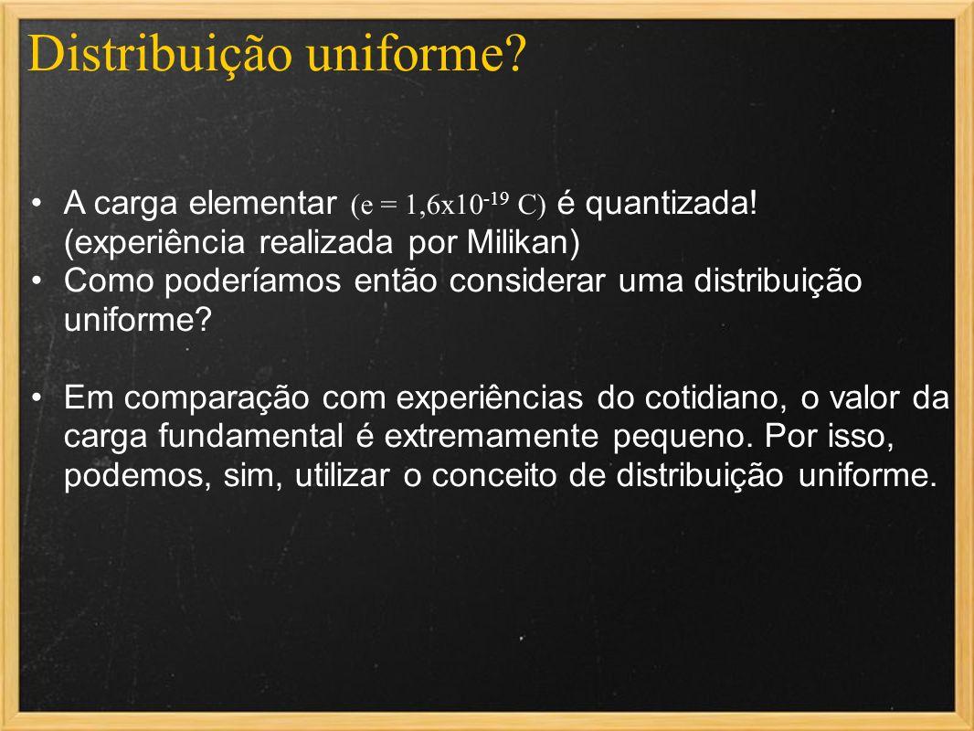 Distribuição uniforme? A carga elementar (e = 1,6x10 -19 C) é quantizada! (experiência realizada por Milikan) Como poderíamos então considerar uma dis