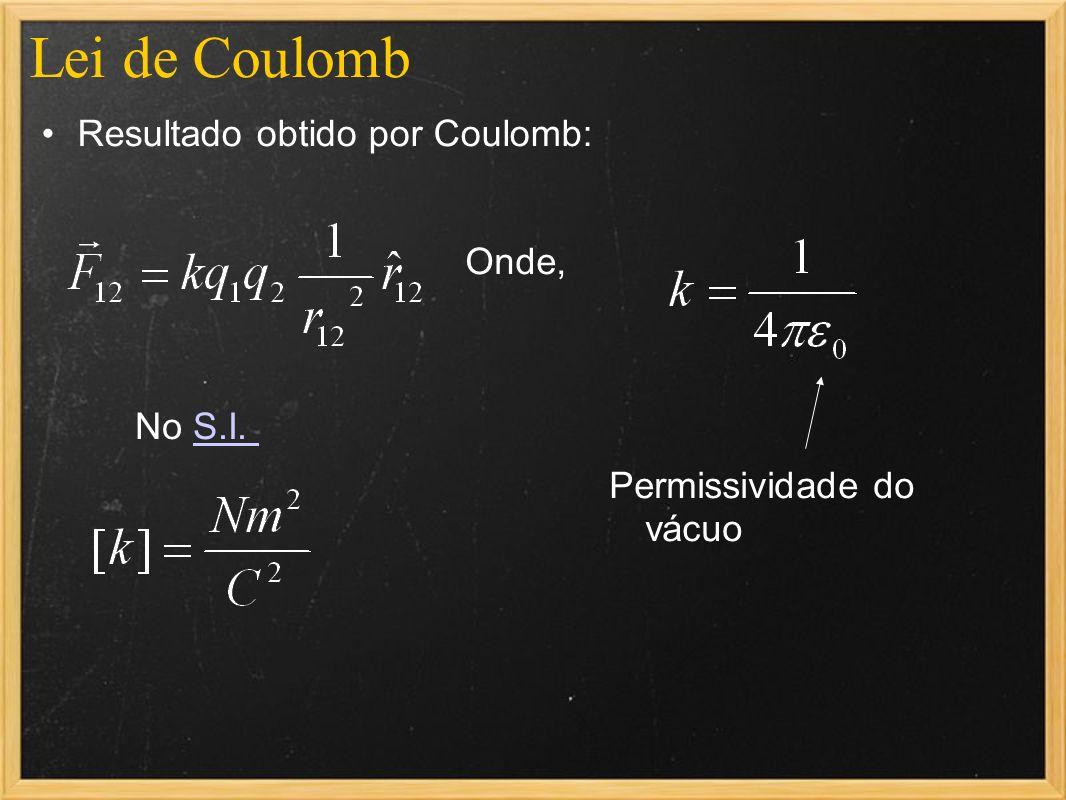 Lei de Coulomb Resultado obtido por Coulomb: No S.I.S.I. Onde, Permissividade do vácuo