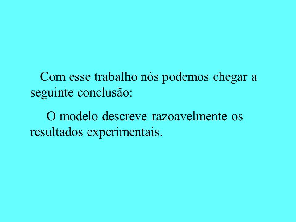 Com esse trabalho nós podemos chegar a seguinte conclusão: O modelo descreve razoavelmente os resultados experimentais.