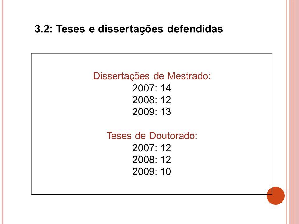 Dissertações de Mestrado: 2007: 14 2008: 12 2009: 13 Teses de Doutorado: 2007: 12 2008: 12 2009: 10 3.2: Teses e dissertações defendidas