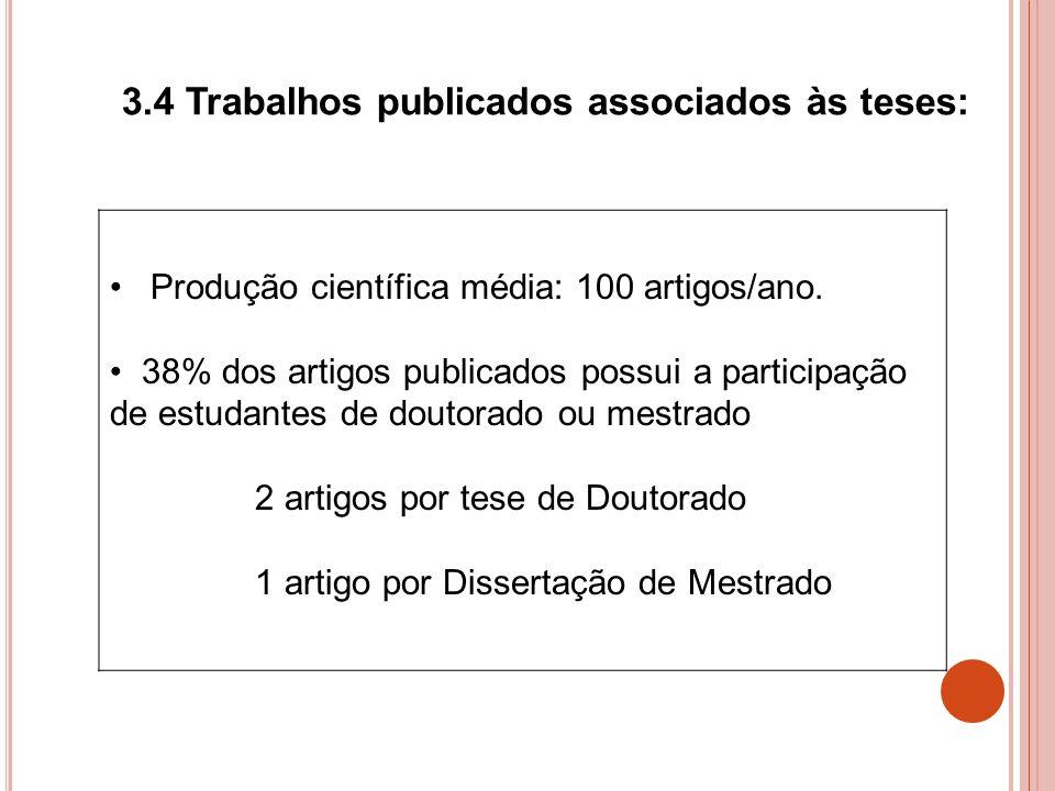 Produção científica média: 100 artigos/ano. 38% dos artigos publicados possui a participação de estudantes de doutorado ou mestrado 2 artigos por tese