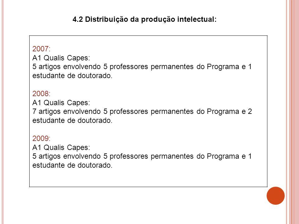 2007: A1 Qualis Capes: 5 artigos envolvendo 5 professores permanentes do Programa e 1 estudante de doutorado. 2008: A1 Qualis Capes: 7 artigos envolve