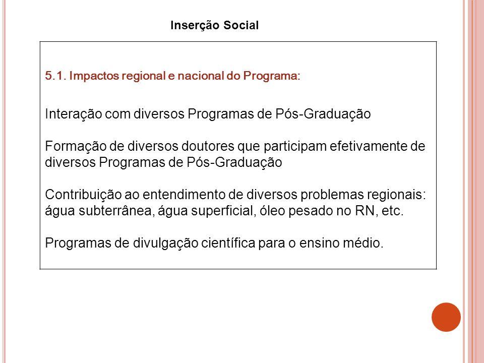 5.1. Impactos regional e nacional do Programa: Interação com diversos Programas de Pós-Graduação Formação de diversos doutores que participam efetivam