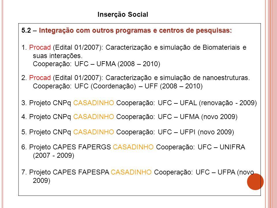 Integração com outros programas e centros de pesquisas: 5.2 – Integração com outros programas e centros de pesquisas: 1. Procad (Edital 01/2007): Cara