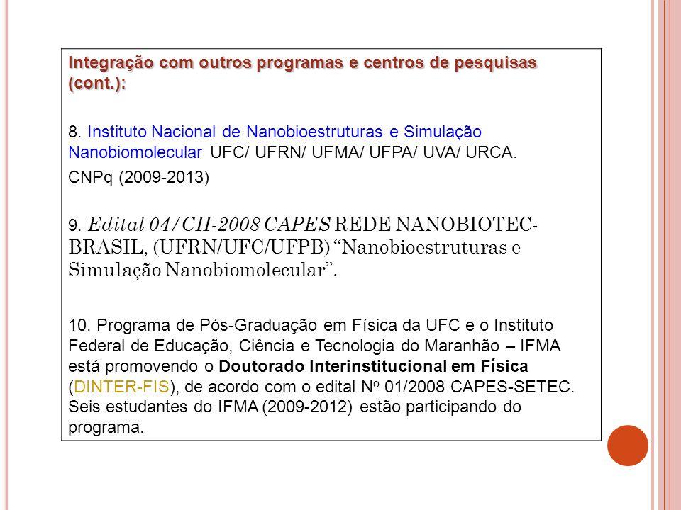 Integração com outros programas e centros de pesquisas (cont.): 8. Instituto Nacional de Nanobioestruturas e Simulação Nanobiomolecular UFC/ UFRN/ UFM