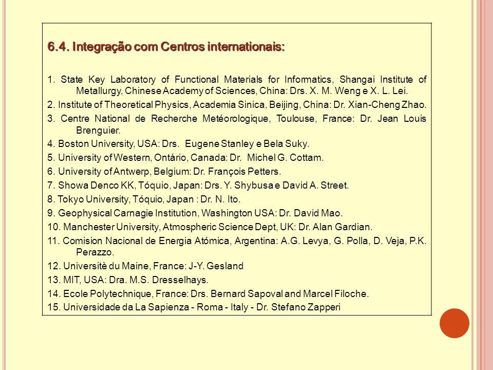 6.4. Integração com Centros internationais: 1. State Key Laboratory of Functional Materials for Informatics, Shangai Institute of Metallurgy, Chinese