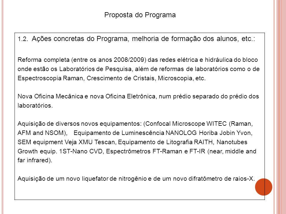 1.2. Ações concretas do Programa, melhoria de formação dos alunos, etc.: Reforma completa (entre os anos 2008/2009) das redes elétrica e hidráulica do