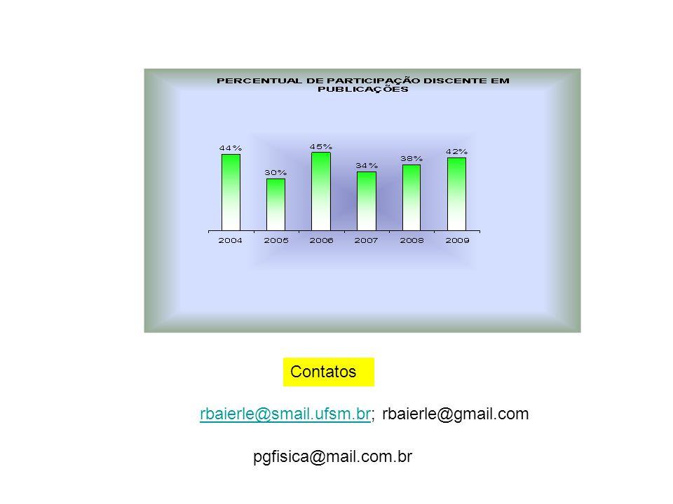 rbaierle@smail.ufsm.brrbaierle@smail.ufsm.br; rbaierle@gmail.com pgfisica@mail.com.br Contatos