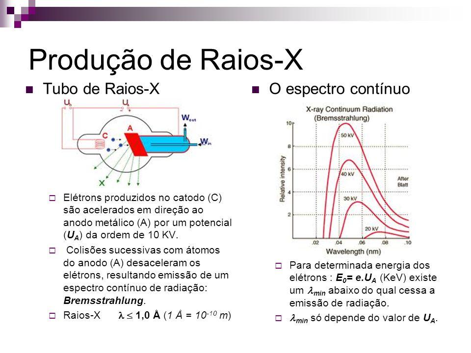 Produção de Raios-X Tubo de Raios-X Elétrons produzidos no catodo (C) são acelerados em direção ao anodo metálico (A) por um potencial (U A ) da ordem