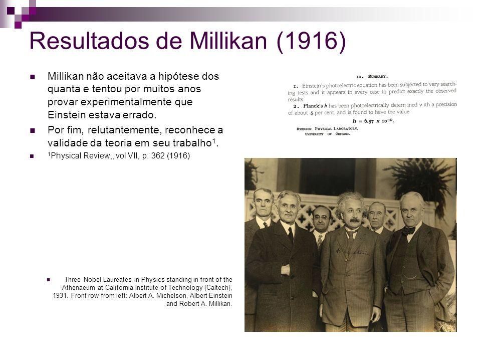 Resultados de Millikan (1916) Millikan não aceitava a hipótese dos quanta e tentou por muitos anos provar experimentalmente que Einstein estava errado