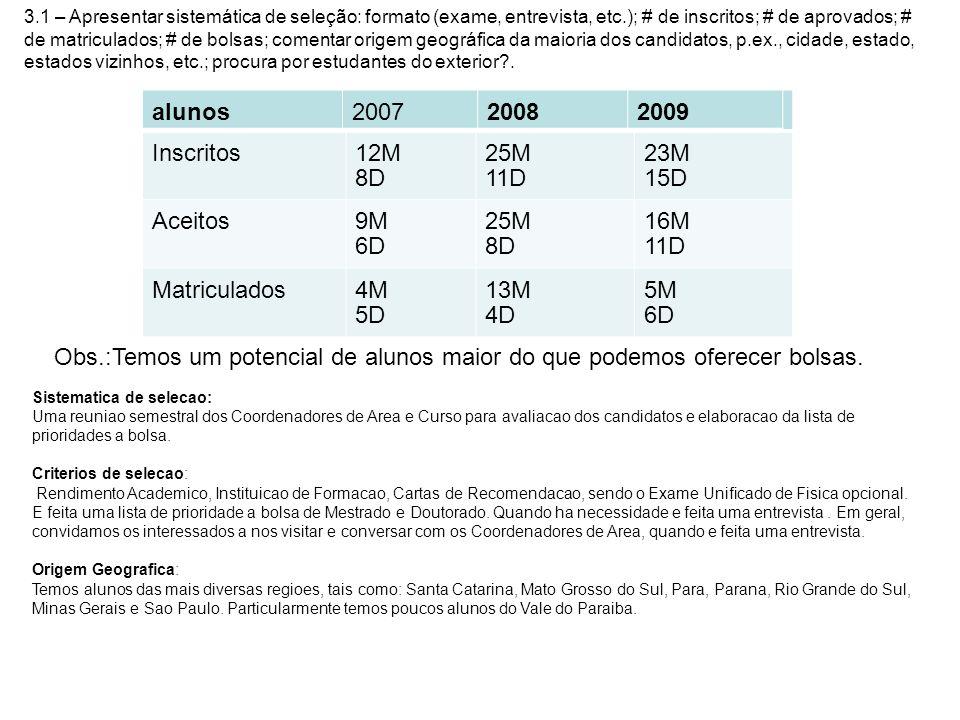 rrrAlua Inscritos12M 8D 25M 11D 23M 15D Aceitos9M 6D 25M 8D 16M 11D Matriculados4M 5D 13M 4D 5M 6D alunos200720082009 3.1 – Apresentar sistemática de