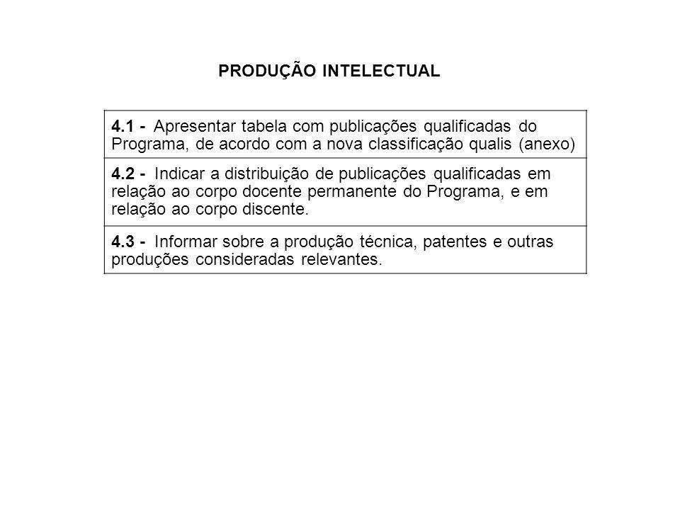 4.1 - Apresentar tabela com publicações qualificadas do Programa, de acordo com a nova classificação qualis (anexo) 4.2 - Indicar a distribuição de pu