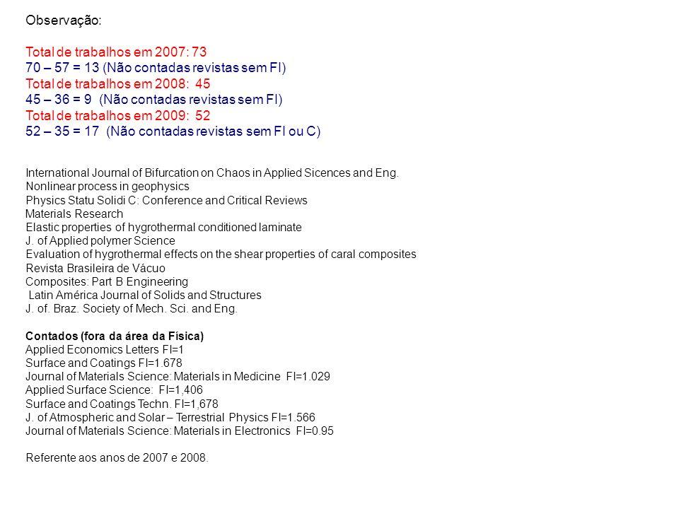 Observação: Total de trabalhos em 2007: 73 70 – 57 = 13 (Não contadas revistas sem FI) Total de trabalhos em 2008: 45 45 – 36 = 9 (Não contadas revistas sem FI) Total de trabalhos em 2009: 52 52 – 35 = 17 (Não contadas revistas sem FI ou C) International Journal of Bifurcation on Chaos in Applied Sicences and Eng.
