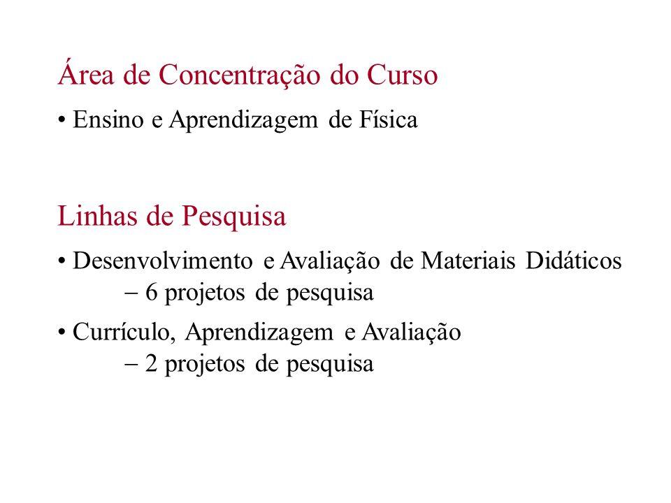 Área de Concentração do Curso Ensino e Aprendizagem de Física Linhas de Pesquisa Desenvolvimento e Avaliação de Materiais Didáticos 6 projetos de pesq