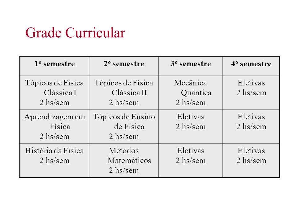 Grade Curricular 1 o semestre2 o semestre3 o semestre4 o semestre Tópicos de Fisica Clássica I 2 hs/sem Tópicos de Física Clássica II 2 hs/sem Mecânic