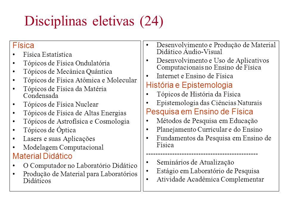 Disciplinas eletivas (24) Física Física Estatística Tópicos de Física Ondulatória Tópicos de Mecânica Quântica Tópicos de Física Atômica e Molecular T