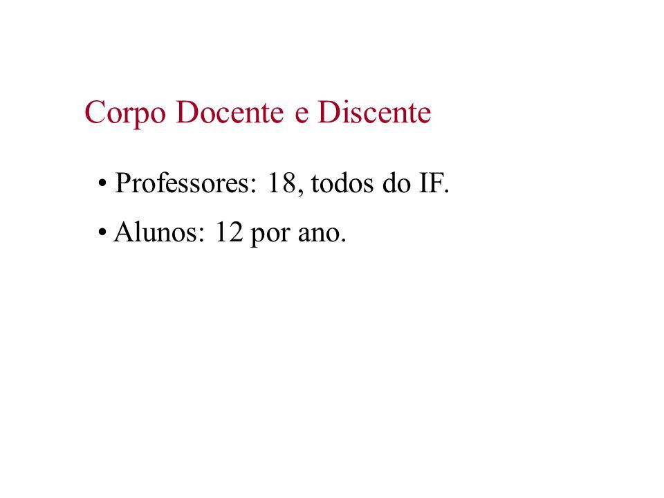Corpo Docente e Discente Professores: 18, todos do IF. Alunos: 12 por ano.