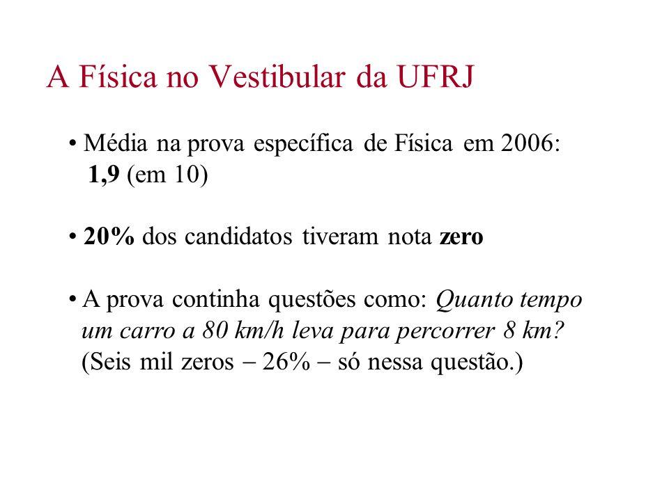 A Física no Vestibular da UFRJ Média na prova específica de Física em 2006: 1,9 (em 10) 20% dos candidatos tiveram nota zero A prova continha questões
