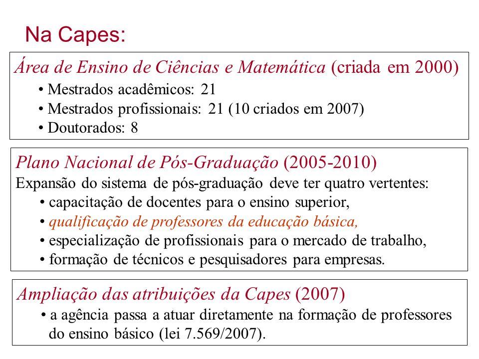 Na Capes: Plano Nacional de Pós-Graduação (2005-2010) Expansão do sistema de pós-graduação deve ter quatro vertentes: capacitação de docentes para o e