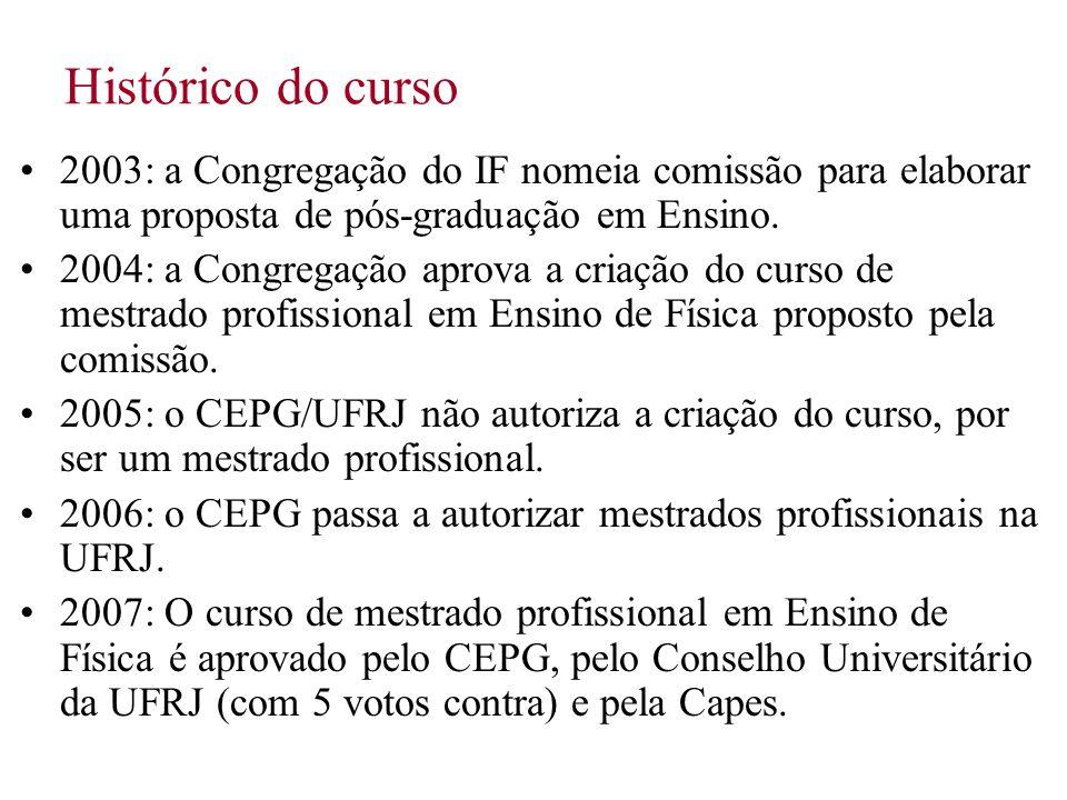 Histórico do curso 2003: a Congregação do IF nomeia comissão para elaborar uma proposta de pós-graduação em Ensino. 2004: a Congregação aprova a criaç