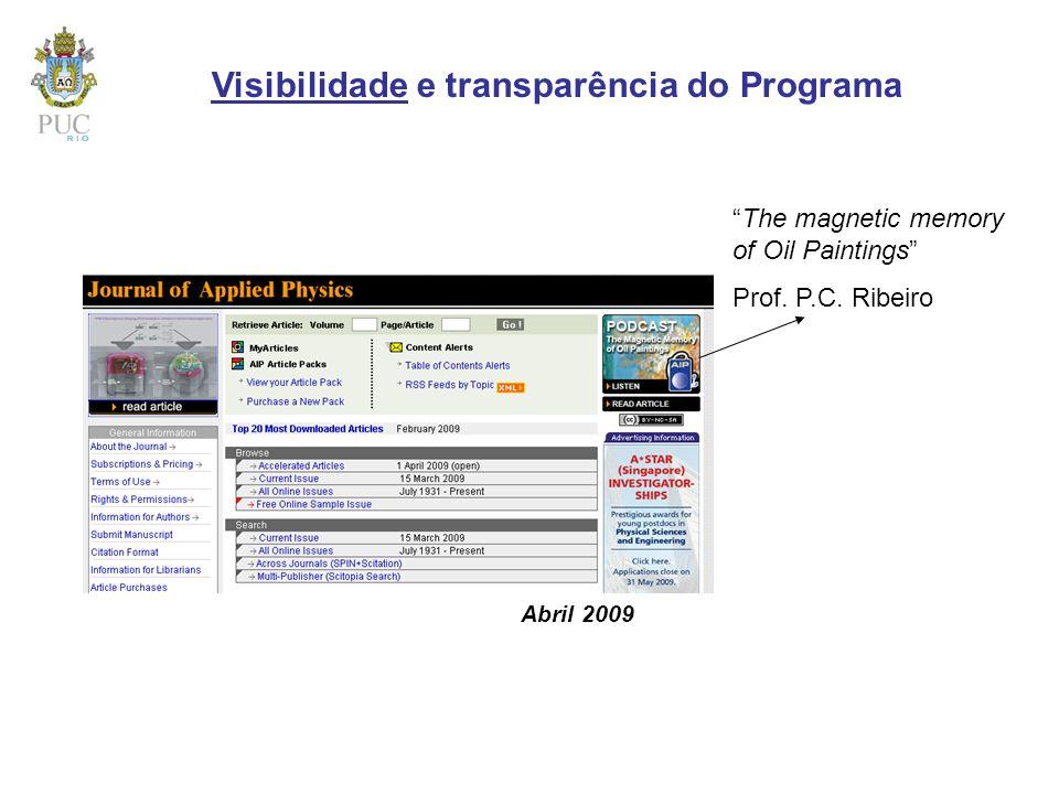 The magnetic memory of Oil Paintings Prof. P.C. Ribeiro Visibilidade e transparência do Programa Abril 2009