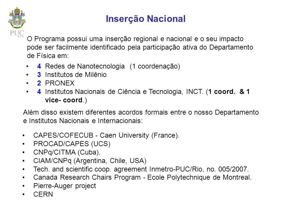 O Programa possui uma inserção regional e nacional e o seu impacto pode ser facilmente identificado pela participação ativa do Departamento de Física