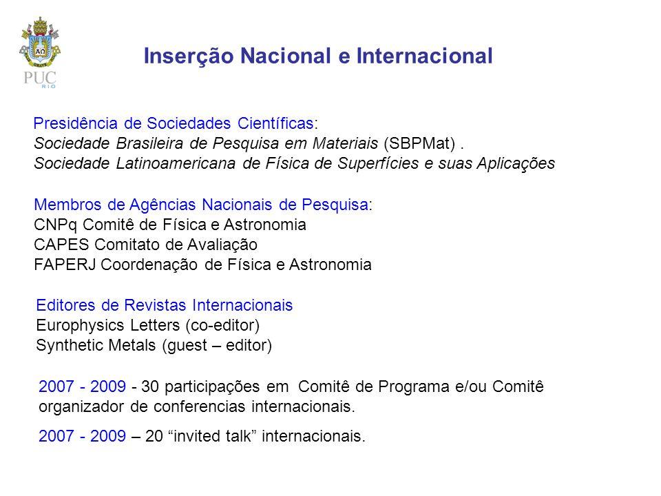 Presidência de Sociedades Científicas: Sociedade Brasileira de Pesquisa em Materiais (SBPMat). Sociedade Latinoamericana de Física de Superfícies e su