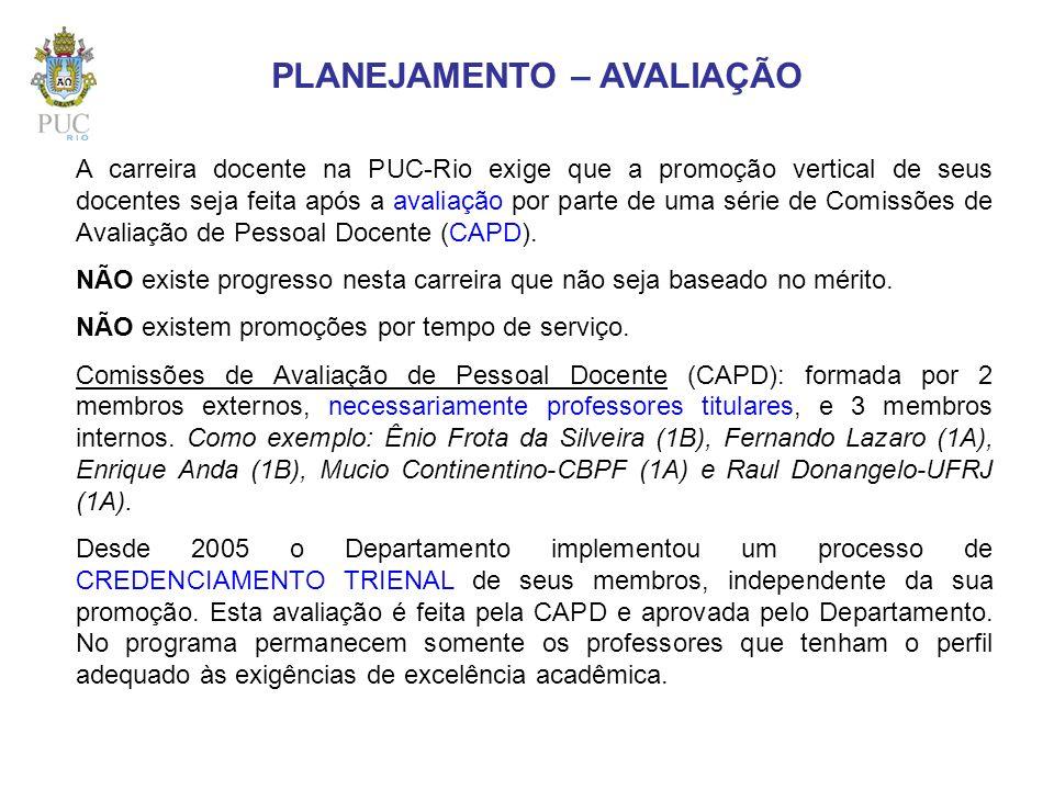 A carreira docente na PUC-Rio exige que a promoção vertical de seus docentes seja feita após a avaliação por parte de uma série de Comissões de Avalia