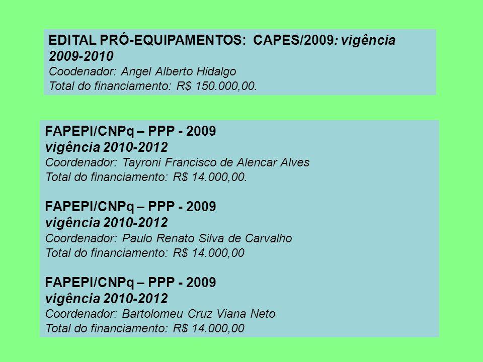 FAPEPI/CNPq – PPP - 2009 vigência 2010-2012 Coordenador: Tayroni Francisco de Alencar Alves Total do financiamento: R$ 14.000,00. FAPEPI/CNPq – PPP -