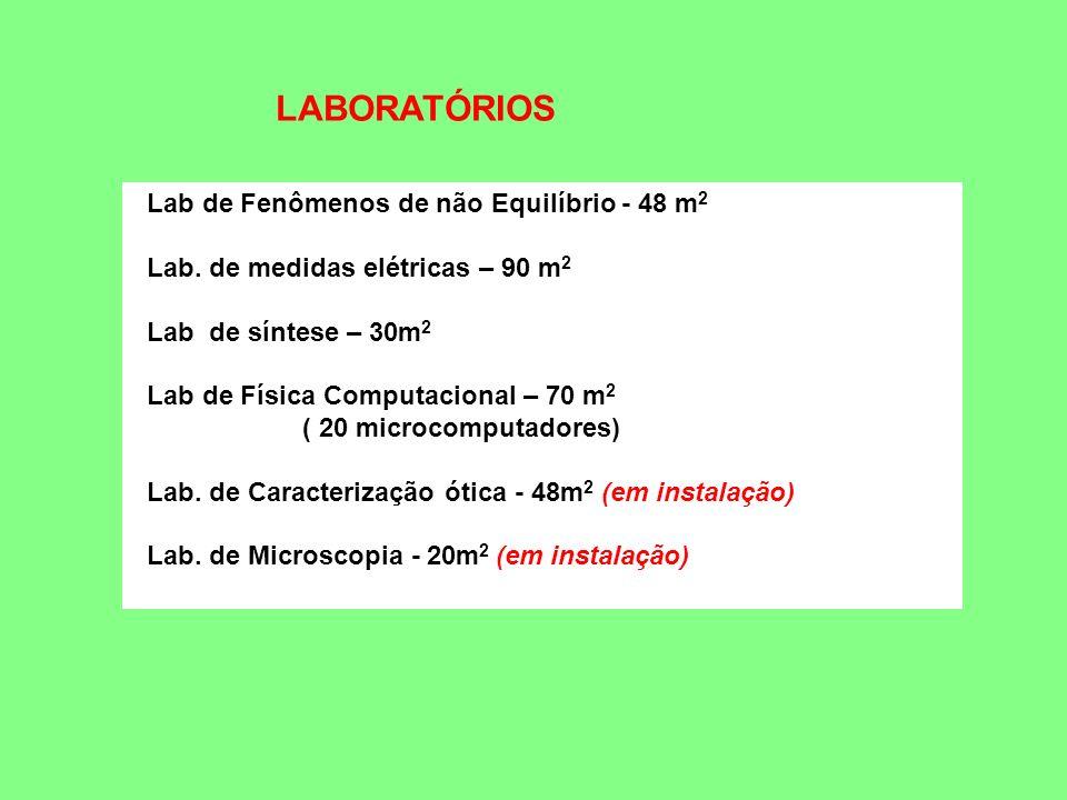 Lab de Fenômenos de não Equilíbrio - 48 m 2 Lab. de medidas elétricas – 90 m 2 Lab de síntese – 30m 2 Lab de Física Computacional – 70 m 2 ( 20 microc