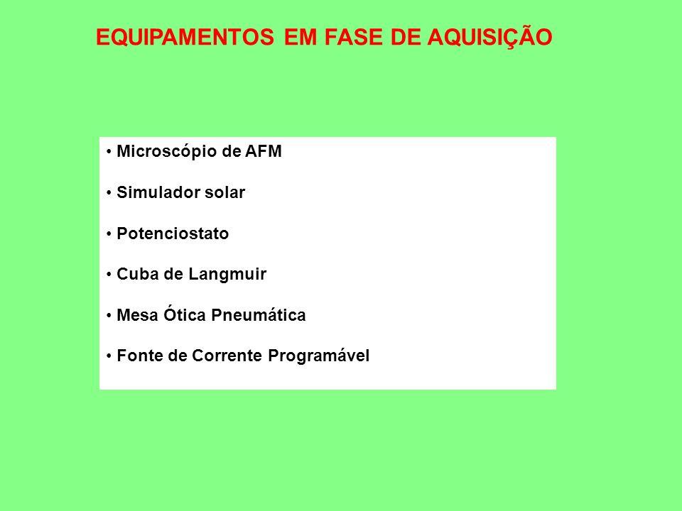 Microscópio de AFM Simulador solar Potenciostato Cuba de Langmuir Mesa Ótica Pneumática Fonte de Corrente Programável EQUIPAMENTOS EM FASE DE AQUISIÇÃ