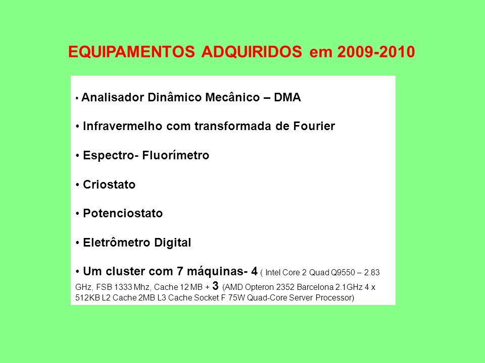 Analisador Dinâmico Mecânico – DMA Infravermelho com transformada de Fourier Espectro- Fluorímetro Criostato Potenciostato Eletrômetro Digital Um clus