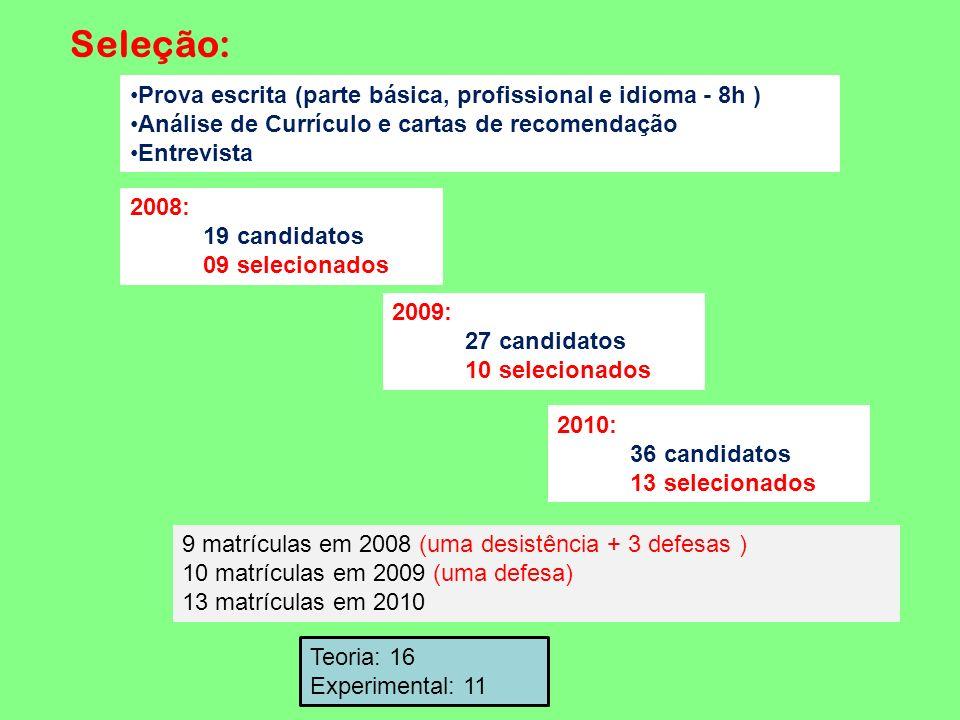 Seleção: Prova escrita (parte básica, profissional e idioma - 8h ) Análise de Currículo e cartas de recomendação Entrevista 2008: 19 candidatos 09 sel