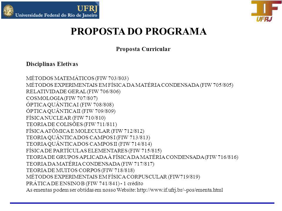PROPOSTA DO PROGRAMA Proposta Curricular Disciplinas de Tópicos TÓPICOS DE FÍSICA DE PARTÍCULAS E CAMPOS - A (FIW 720/820) TÓPICOS DE FÍSICA DE PARTÍCULAS E CAMPOS - B (FIW 721/821) TÓPICOS DE FÍSICA ATÔMICA, MOLECULAR E ÓPTICA - A (FIW 722/822) TÓPICOS DE FÍSICA ATÔMICA, MOLECULAR E ÓPTICA - B (FIW 723/823) TÓPICOS DE FÍSICA HADRÔNICA E NUCLEAR– A (FIW 724/824) TÓPICOS DE FÍSICA HADRÔNICA E NUCLEAR – B (FIW 725/825) TÓPICOS DE FÍS.