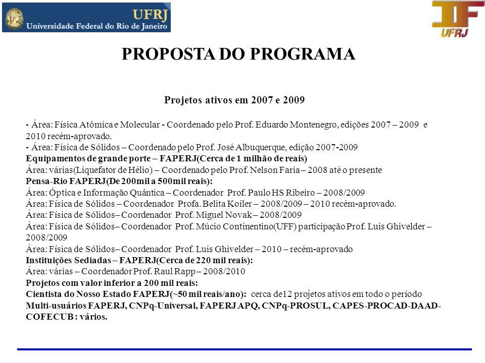PROPOSTA DO PROGRAMA Planejamento O programa de pós-graduação do IF/UFRJ vem sofrendo grandes mudanças ao longo da última década.