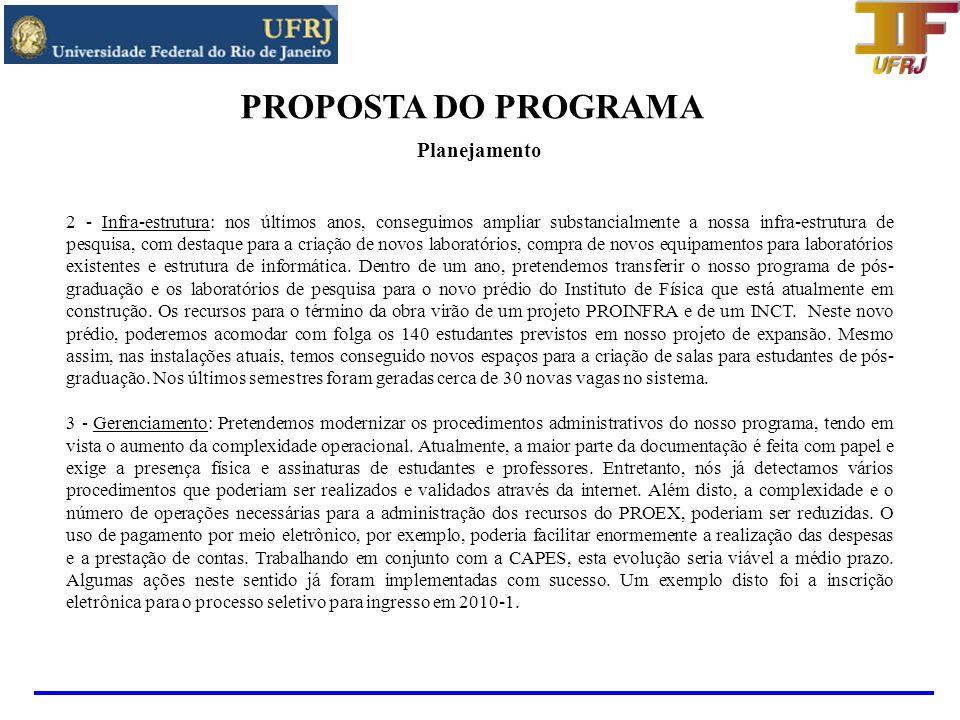 PROPOSTA DO PROGRAMA Planejamento 4 - Informação e divulgação: O programa está se preparando para desempenhar um papel de maior relevância na difusão de sua produção científica.