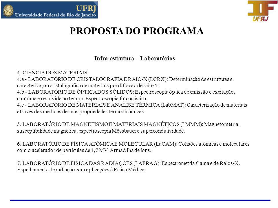 PROPOSTA DO PROGRAMA Infra-estrutura - Laboratórios 8.