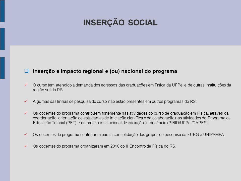 INSERÇÃO SOCIAL Inserção e impacto regional e (ou) nacional do programa O curso tem atendido a demanda dos egressos das graduações em Física da UFPel