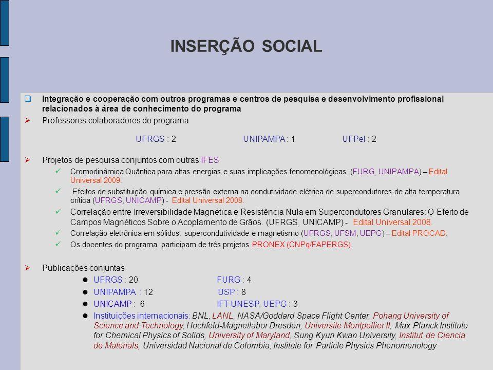 INSERÇÃO SOCIAL Integração e cooperação com outros programas e centros de pesquisa e desenvolvimento profissional relacionados à área de conhecimento