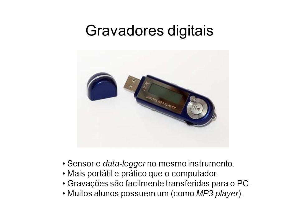 Gravadores digitais Sensor e data-logger no mesmo instrumento. Mais portátil e prático que o computador. Gravações são facilmente transferidas para o