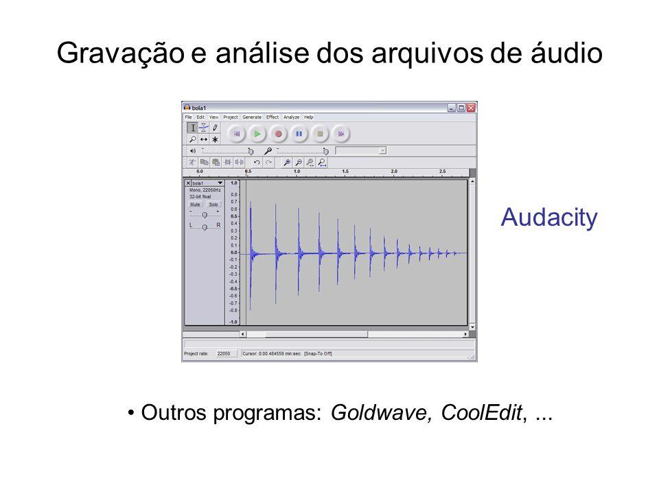 Gravação e análise dos arquivos de áudio Audacity Outros programas: Goldwave, CoolEdit,...