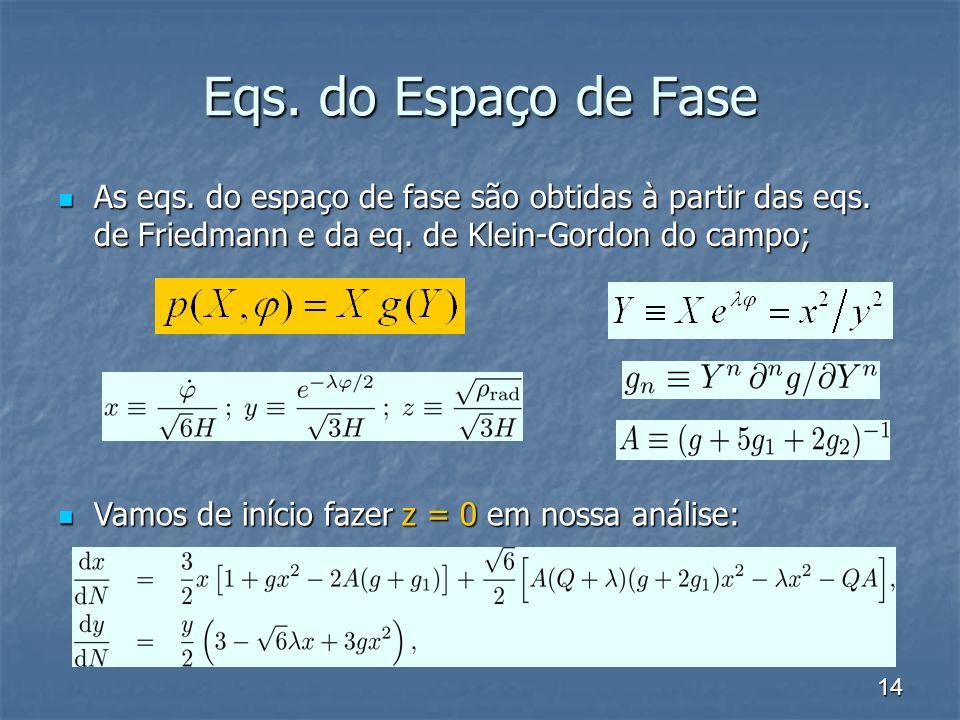 14 Eqs. do Espaço de Fase As eqs. do espaço de fase são obtidas à partir das eqs.
