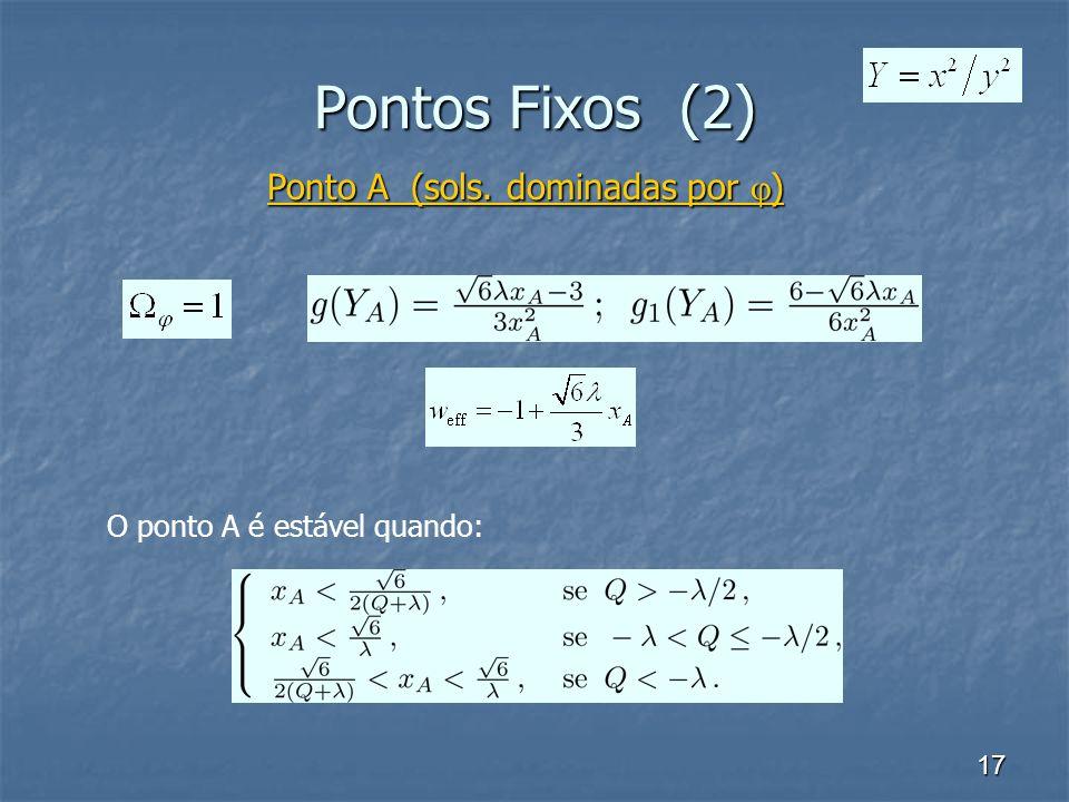 17 Pontos Fixos (2) Ponto A (sols. dominadas por ) O ponto A é estável quando: