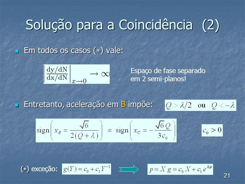 21 Solução para a Coincidência (2) Em todos os casos ( ) vale: Em todos os casos ( ) vale: Espaço de fase separado em 2 semi-planos.