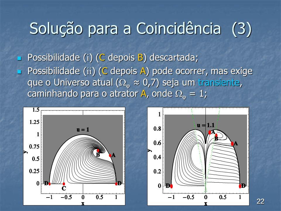 22 Solução para a Coincidência (3) Possibilidade ( i ) (C depois B) descartada; Possibilidade ( i ) (C depois B) descartada; Possibilidade ( ii ) (C depois A) pode ocorrer, mas exige que o Universo atual ( 0,7) seja um transiente, caminhando para o atrator A, onde = 1; Possibilidade ( ii ) (C depois A) pode ocorrer, mas exige que o Universo atual ( 0,7) seja um transiente, caminhando para o atrator A, onde = 1;