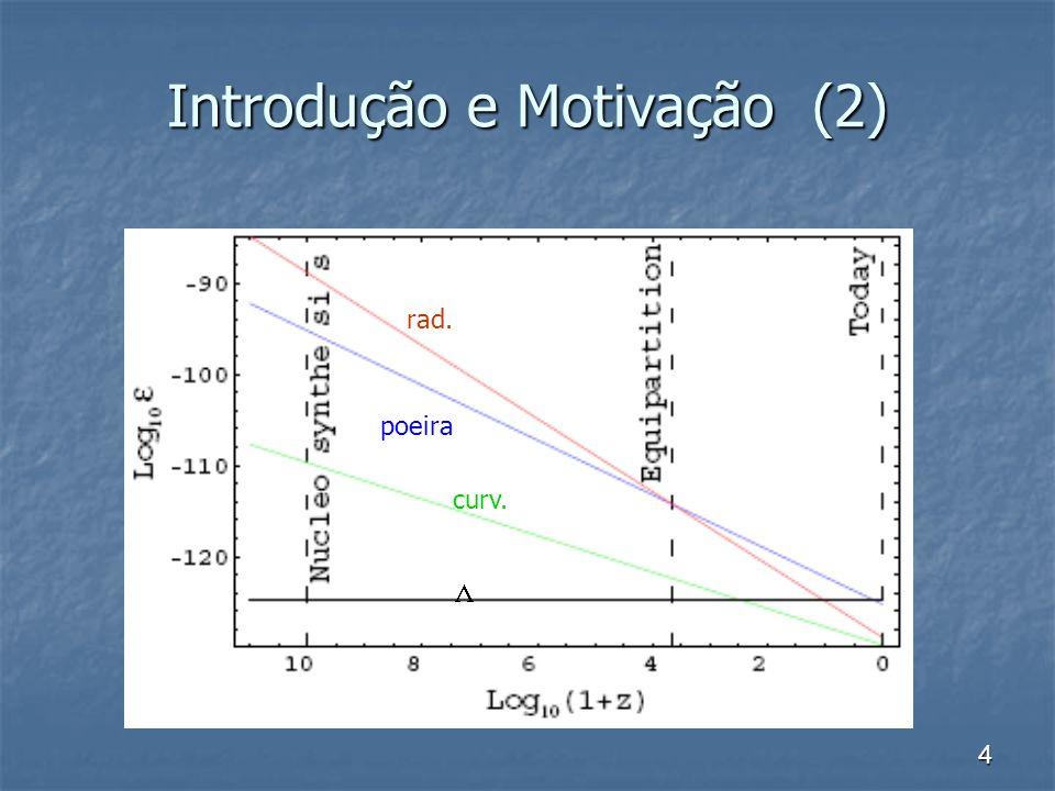 4 Introdução e Motivação (2) rad. curv. poeira